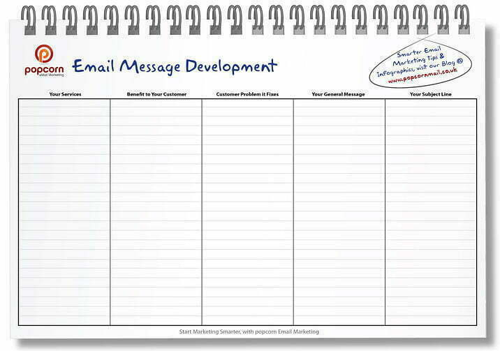 Email Marketing Message Development Exercise